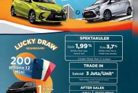 Promo Awal Tahun Dealer Toyota Solo